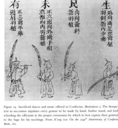 Confucian_dancers_1